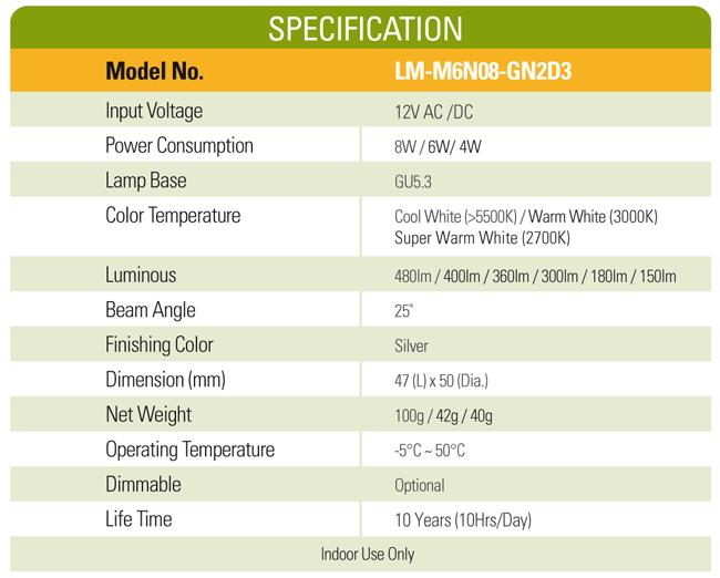 Unique heat sink structure provides excellent heat discipation
